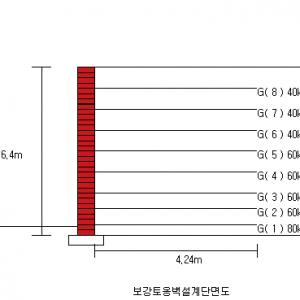 보강토 옹벽 구조계산