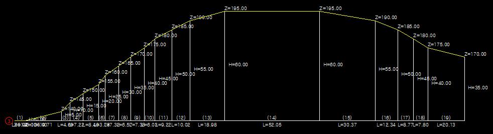 종횡단 경사분석